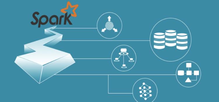Spark追加指定文件名文件到HDFS已有目录